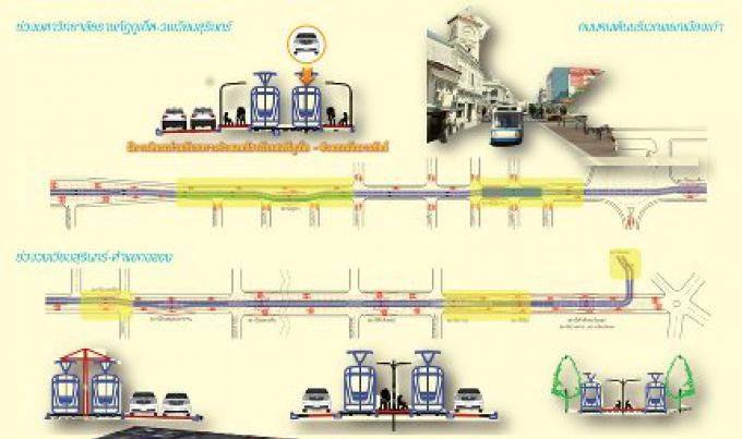 Phuket est d accord pour le métro léger de B23.5bn