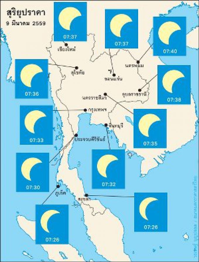 Phuket est pret pour l'éclipse solaire partielle