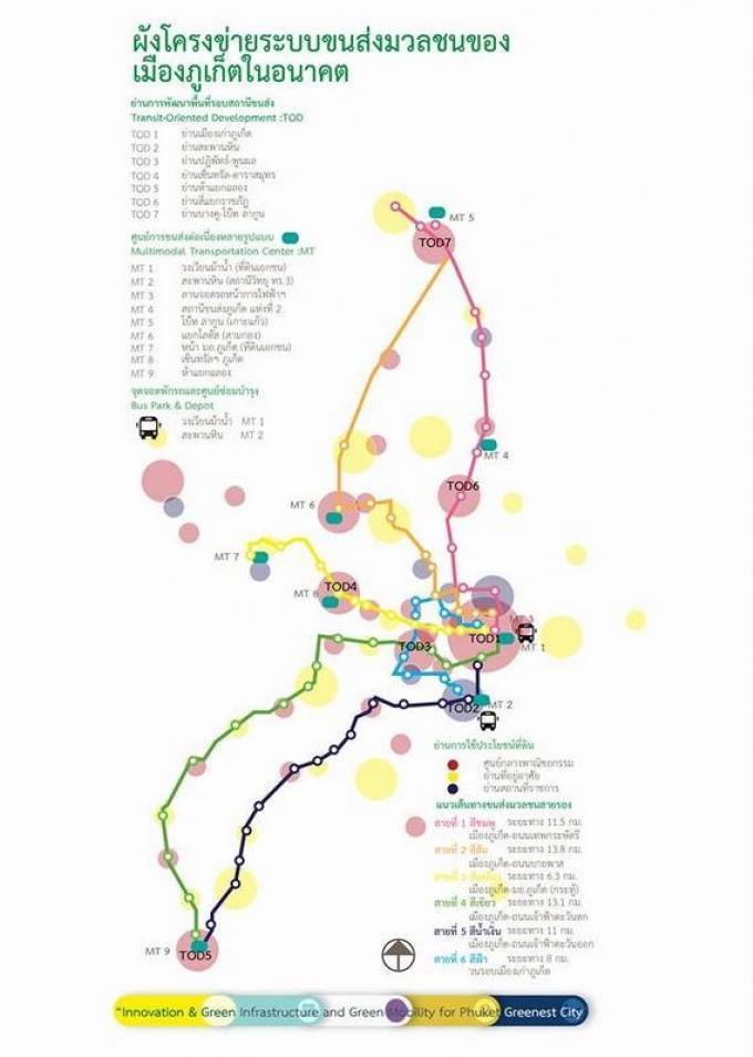 Un consortium commercial veut créer d'ici 5 ans un réseau de bus dans le style de celui de Singa