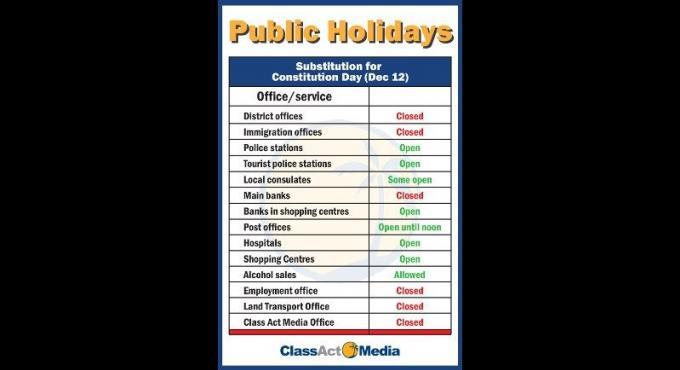 Un long weekend en perspective avec la célébration du jour de la constitution