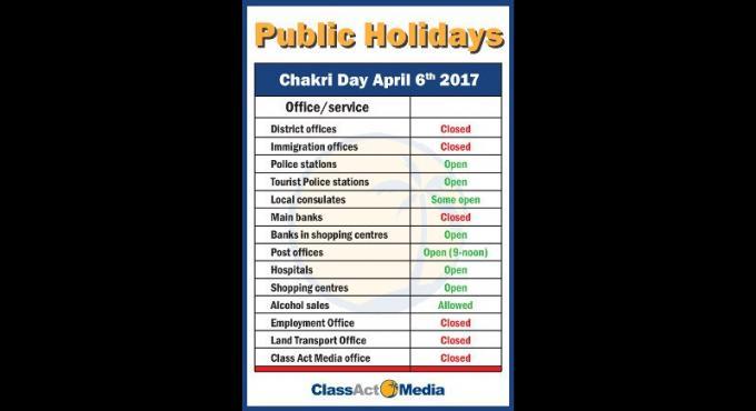 Les principaux services gouvernementaux fermés pour Chakri Day