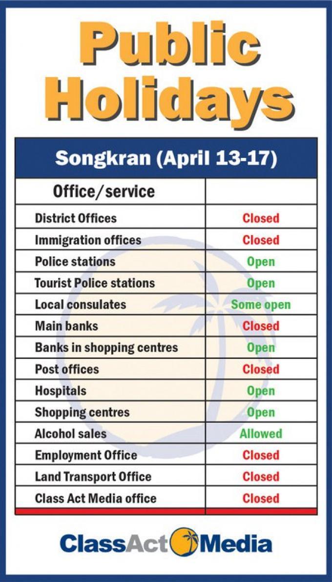Les services du gouvernements fermés pour Songkran