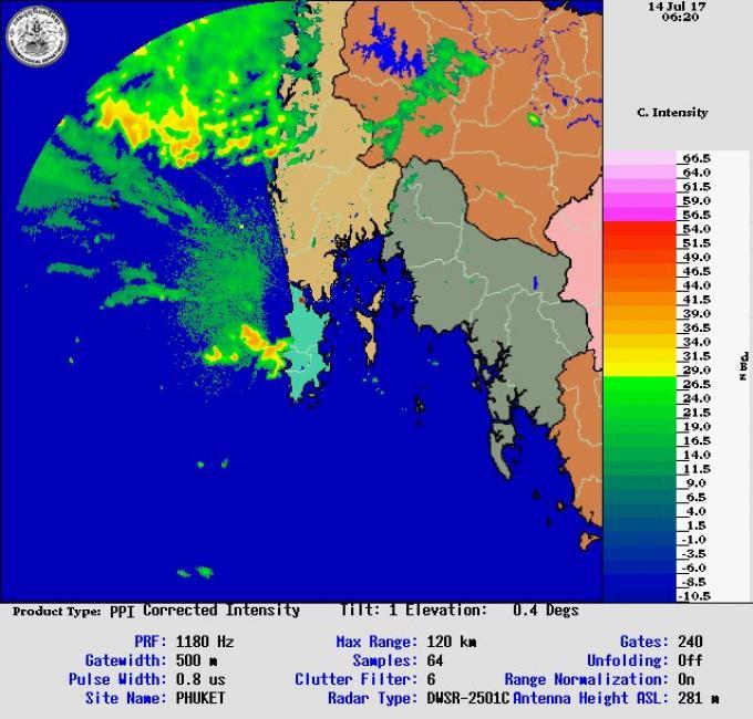 Alerte météo a Phuket et sur les côtes de l'Andaman