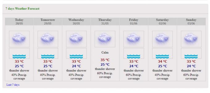 Bienvenue à Phuket : La saison des pluies officiellement là