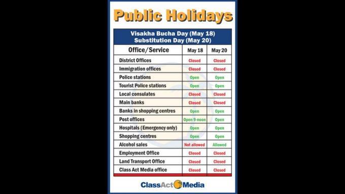 Nouvelle interdiction de la vente d'alcool à l'occasion de Visakha Bucha