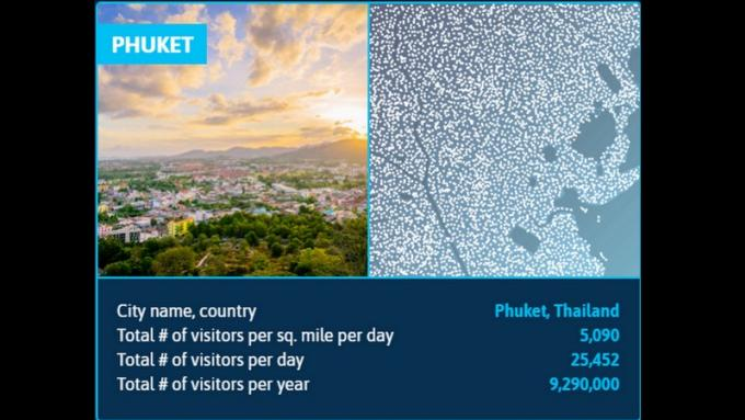 Phuket concentre le plus de touristes au mile carré au monde